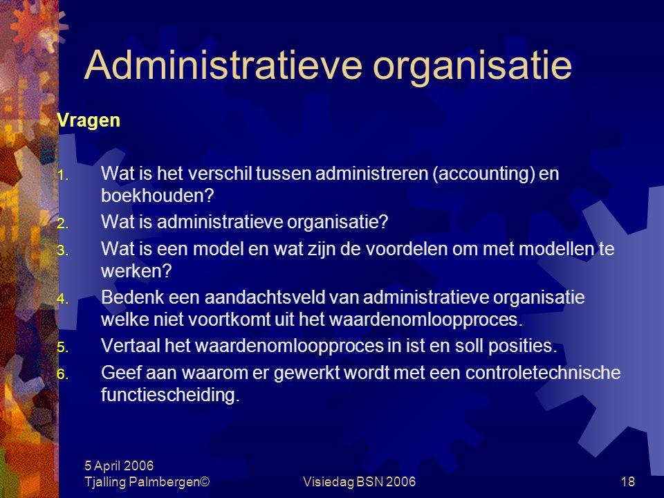 5 April 2006 Tjalling Palmbergen©Visiedag BSN 200617 Administratieve organisatie Controletechnische functiescheiding Bevoegdheden: Beschikken uitvoere