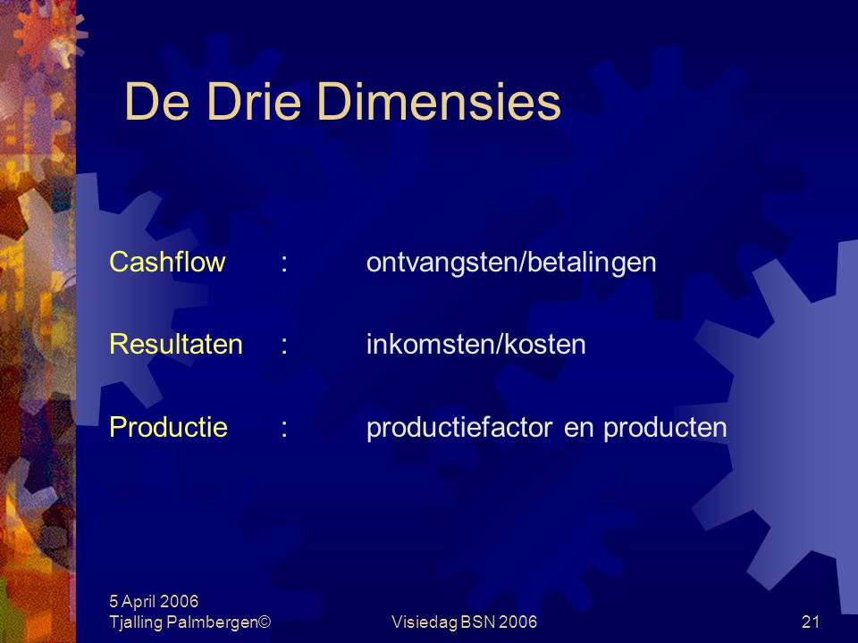 5 April 2006 Tjalling Palmbergen©Visiedag BSN 200620 Kosten en inkomsten Zijn de volgende begrippen synoniem: ja nee revenue and sales   revenue and