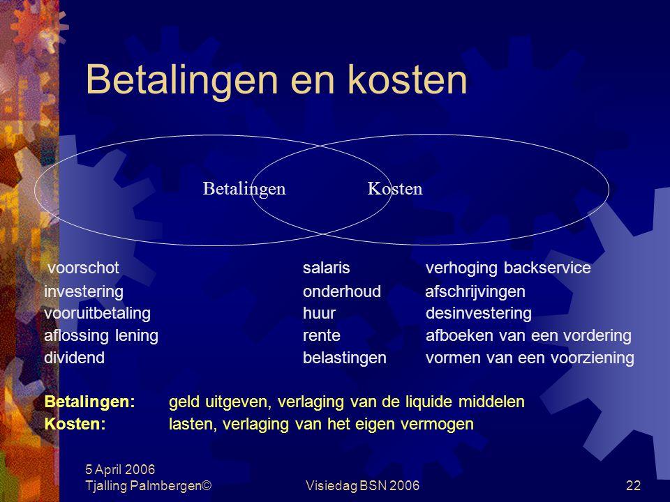 5 April 2006 Tjalling Palmbergen©Visiedag BSN 200621 De Drie Dimensies Cashflow:ontvangsten/betalingen Resultaten:inkomsten/kosten Productie:productie
