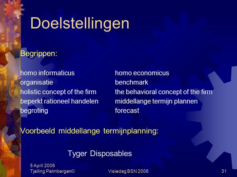 5 April 2006 Tjalling Palmbergen©Visiedag BSN 200630 Doelstellingen