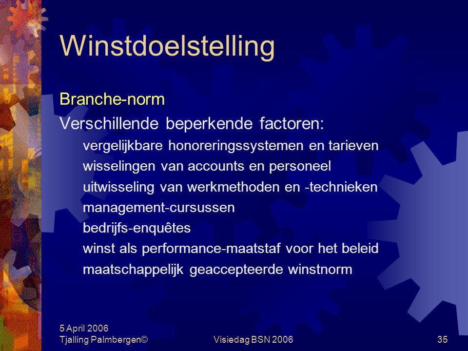 5 April 2006 Tjalling Palmbergen©Visiedag BSN 200634 Doelstellingen hiërarchie  De winst staat lager dan de continuïteits- doelstelling De winst is e