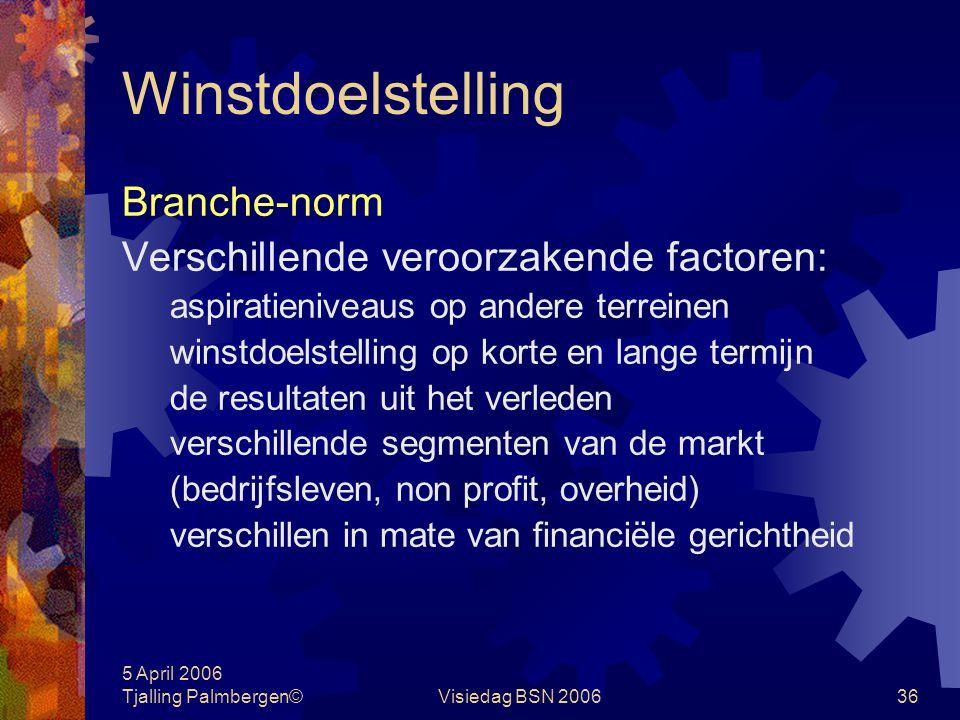 5 April 2006 Tjalling Palmbergen©Visiedag BSN 200635 Winstdoelstelling Branche-norm Verschillende beperkende factoren: vergelijkbare honoreringssystem