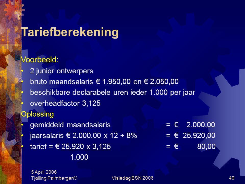 5 April 2006 Tjalling Palmbergen©Visiedag BSN 200648 Tariefberekening per functiecategorie, per jaar tarief =bruto jaarsalarissen x overheadfactor bes