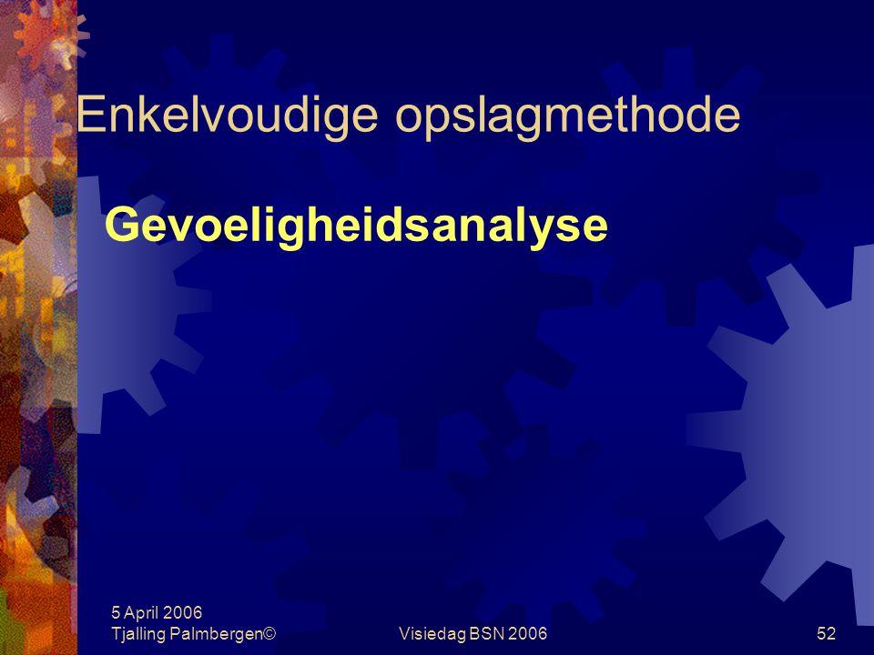 5 April 2006 Tjalling Palmbergen©Visiedag BSN 200651 Enkelvoudige opslagmethode Standaard model 80% fee-earners, 20% niet fee-earners Helft van de org