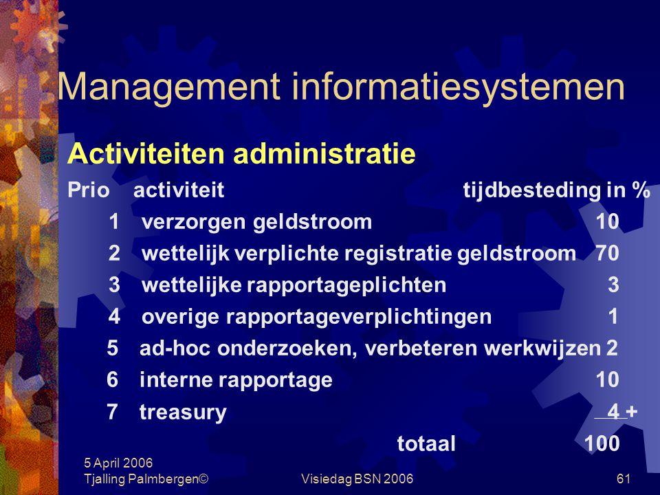 5 April 2006 Tjalling Palmbergen©Visiedag BSN 200660 Management informatiesystemen Wettelijk verplichte registratie brancherekeningstelselaanvullende