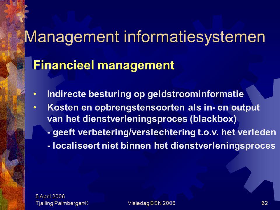 5 April 2006 Tjalling Palmbergen©Visiedag BSN 200661 Management informatiesystemen Activiteiten administratie Prioactiviteittijdbesteding in % 1verzor