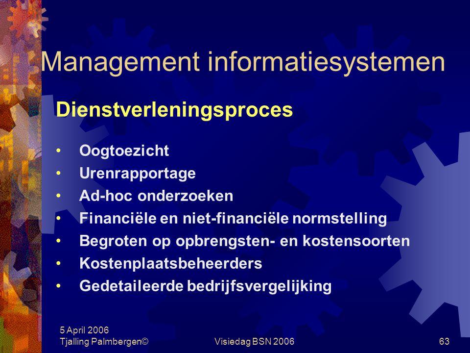 5 April 2006 Tjalling Palmbergen©Visiedag BSN 200662 Management informatiesystemen Financieel management Indirecte besturing op geldstroominformatie K