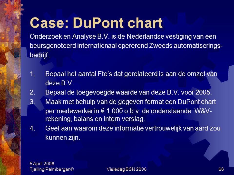 5 April 2006 Tjalling Palmbergen©Visiedag BSN 200665 Cases 1. DuPont chart 2. Kosten van Financieel Management 3. KBP B.V. 4. BLM N.V. 5. Krom & Krom