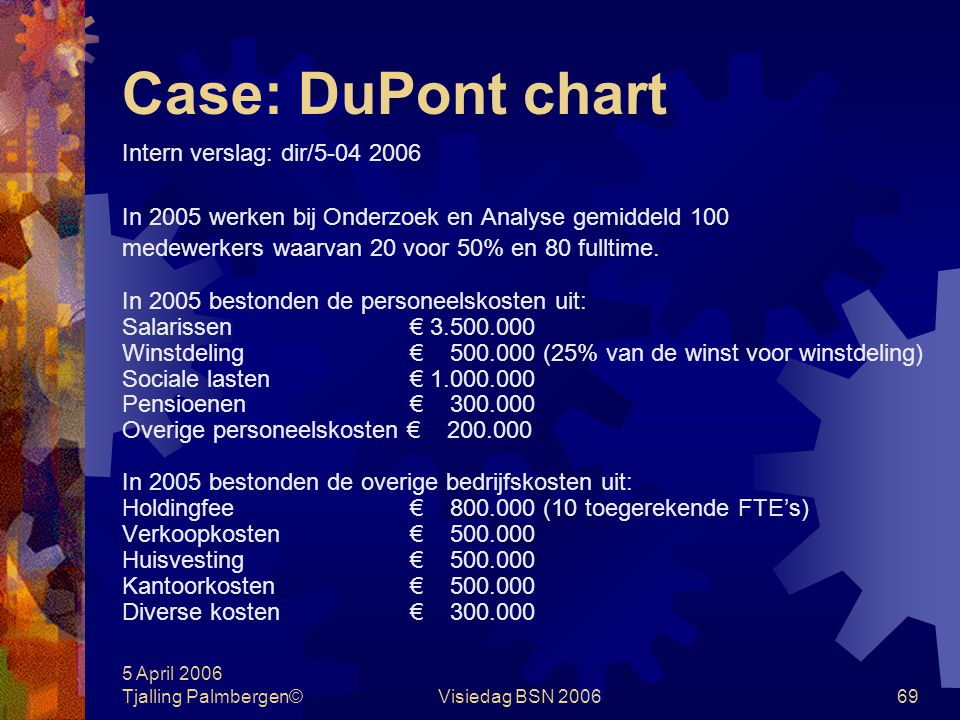 5 April 2006 Tjalling Palmbergen©Visiedag BSN 200668 Case: DuPont chart Onderzoek & Analyse B.V. Balans per 31 december 2005 in € 1.000.000,= Vaste ac