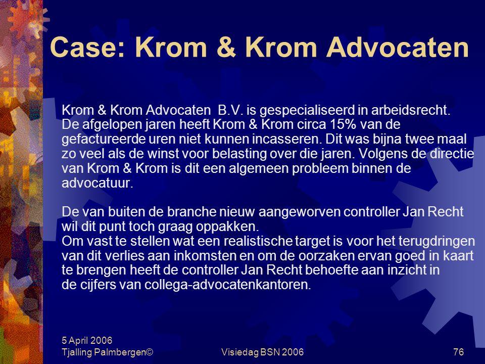 5 April 2006 Tjalling Palmbergen©Visiedag BSN 200675 Case: BLM N.V. Beargumenteer of de kostensoorten in de financiële rapportage van BLM ingedeeld di