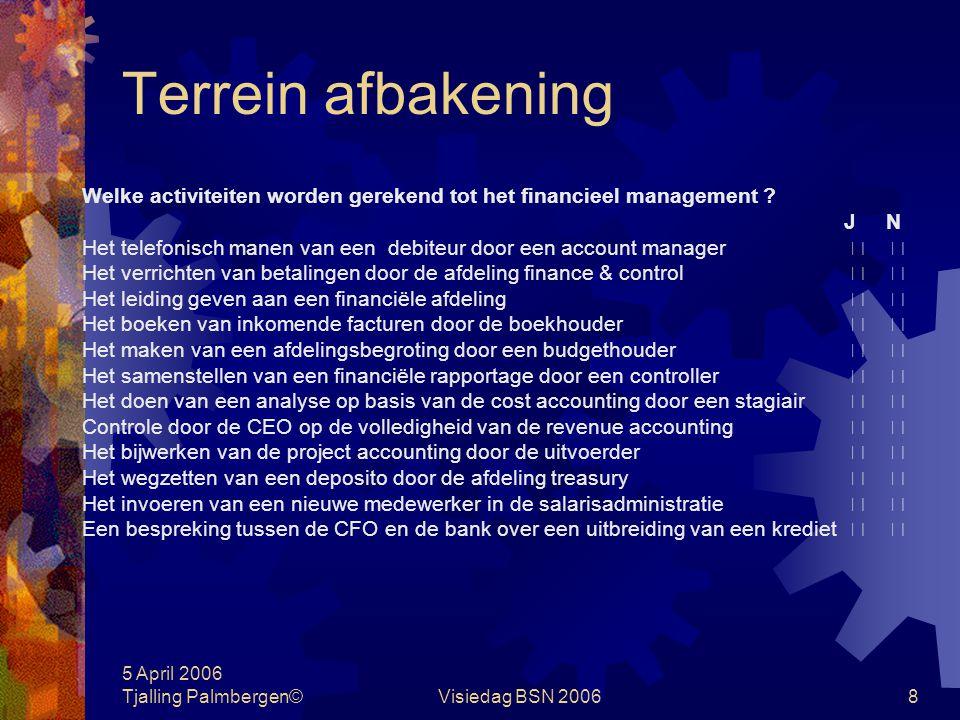 5 April 2006 Tjalling Palmbergen©Visiedag BSN 200638 Normcijfers zakelijke dienstverlening gemiddeld per medewerker in € 1.000,- bedrijfsinkomen100 salariskosten40 overige kosten40 ----+ totale kosten80 -----/- winst voor belastingen 20 medewerker inclusief freelancers toegerekend vanuit holding
