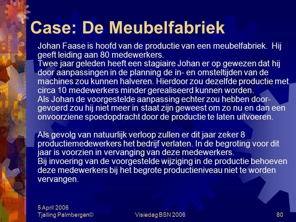 5 April 2006 Tjalling Palmbergen©Visiedag BSN 200679 Case: Boekwinkel Splinter a.Formuleer kort en bondig de strategie van Boekwinkel Splinter. b.Geef