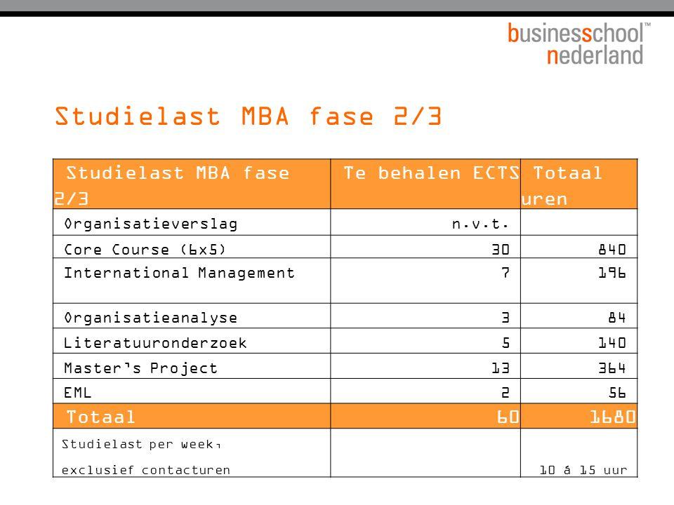 Studielast MBA fase 2/3 Te behalen ECTS Totaal uren Organisatieverslagn.v.t.k Core Course (6x5)30k840k International Management7k7k196k Organisatieana