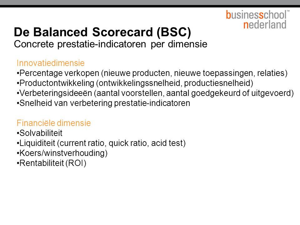 Innovatiedimensie Percentage verkopen (nieuwe producten, nieuwe toepassingen, relaties) Productontwikkeling (ontwikkelingssnelheid, productiesnelheid) Verbeteringsideeën (aantal voorstellen, aantal goedgekeurd of uitgevoerd) Snelheid van verbetering prestatie-indicatoren Financiële dimensie Solvabiliteit Liquiditeit (current ratio, quick ratio, acid test) Koers/winstverhouding) Rentabiliteit (ROI) Concrete prestatie-indicatoren per dimensie De Balanced Scorecard (BSC)