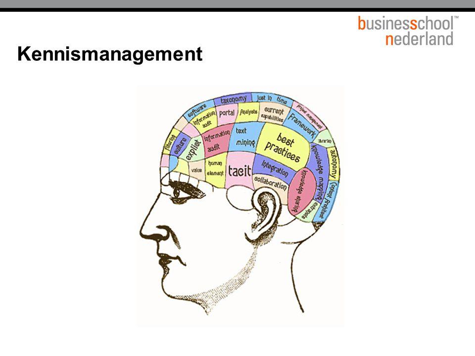 Kennismanagement