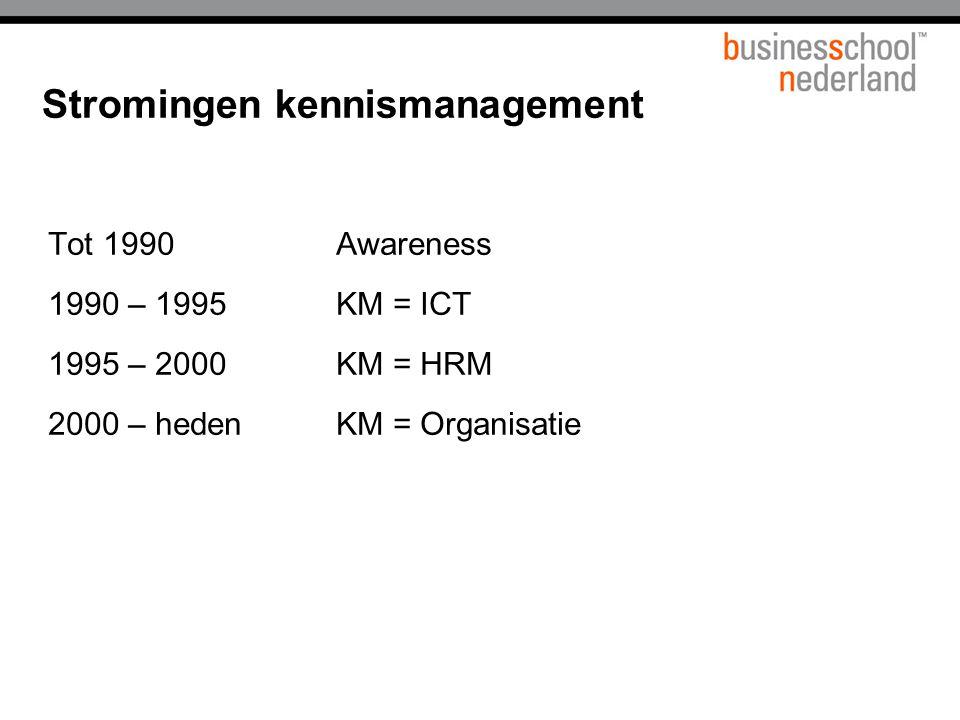 Stromingen kennismanagement Tot 1990 Awareness 1990 – 1995KM = ICT 1995 – 2000KM = HRM 2000 – hedenKM = Organisatie