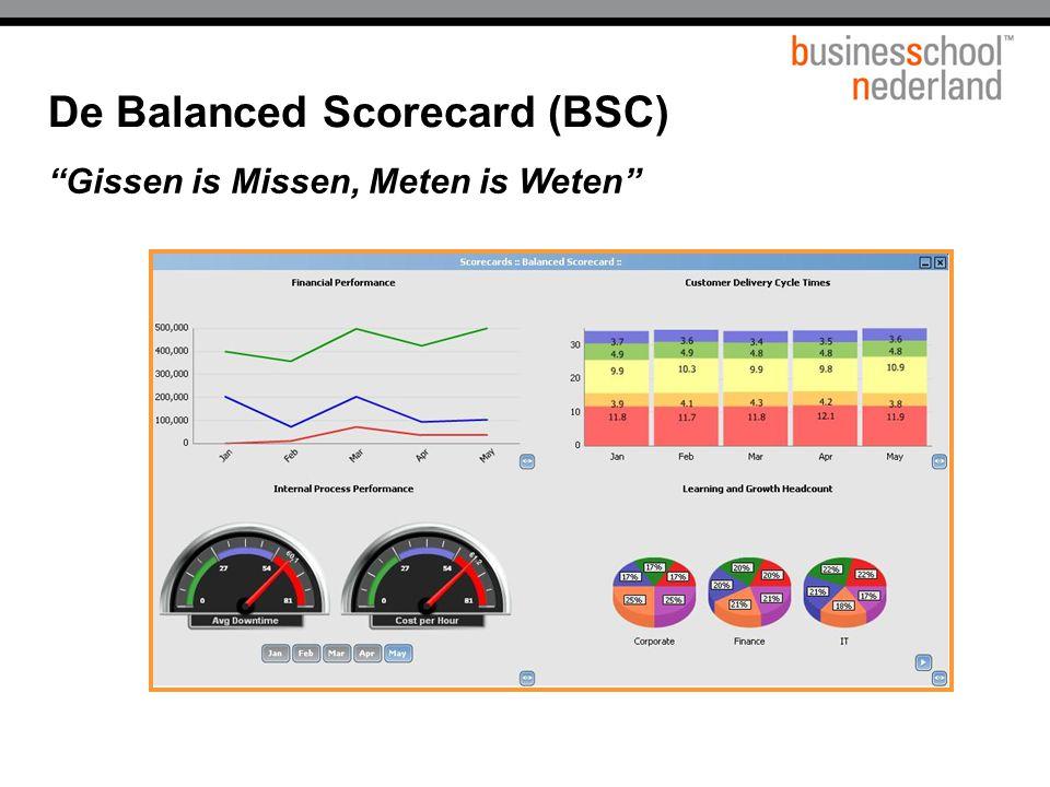 Gissen is Missen, Meten is Weten De Balanced Scorecard (BSC)
