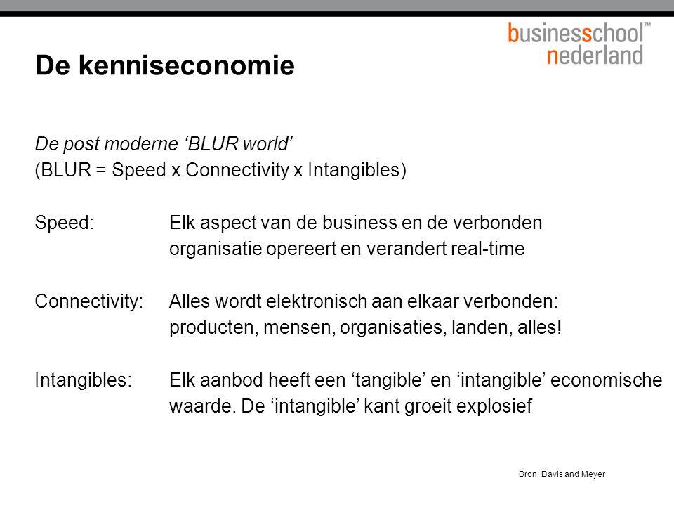 De post moderne 'BLUR world' (BLUR = Speed x Connectivity x Intangibles) Speed:Elk aspect van de business en de verbonden organisatie opereert en verandert real-time Connectivity:Alles wordt elektronisch aan elkaar verbonden: producten, mensen, organisaties, landen, alles.