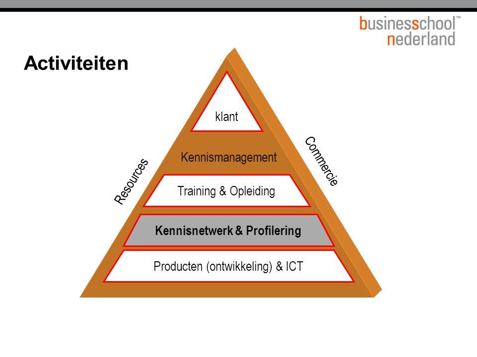 Commercie klant Resources Training & Opleiding Kennismanagement Kennisnetwerk & Profilering Producten (ontwikkeling) & ICT Activiteiten Kennisnetwerk & Profilering