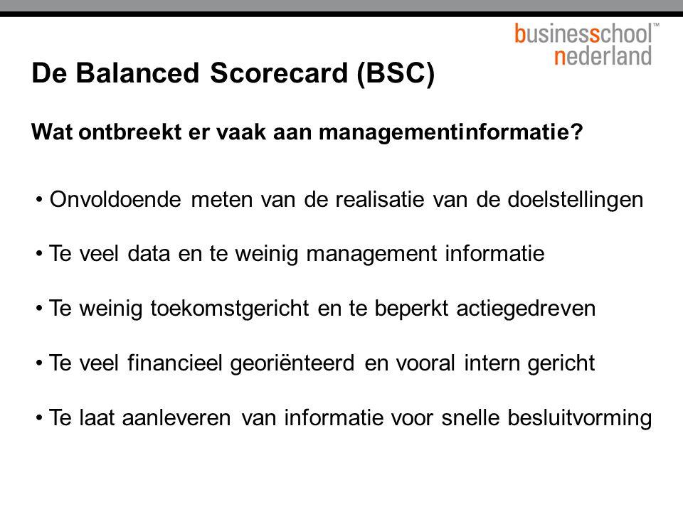 CRM De Keten en de spelers ToeleveranciersInkoopProductieVerkoop Klant Customer needs.
