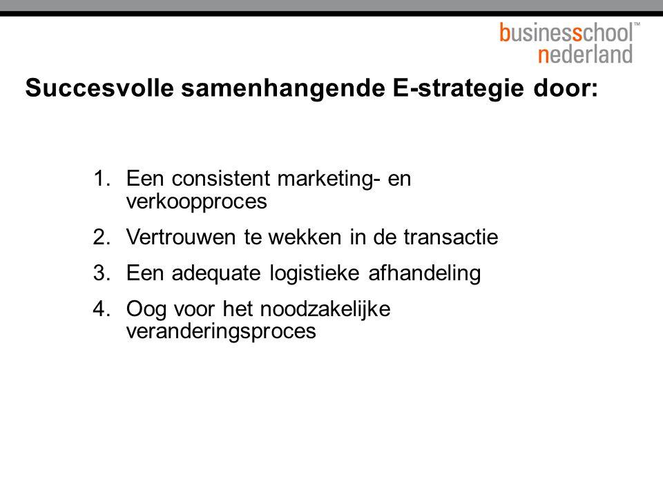 1.Een consistent marketing- en verkoopproces 2.Vertrouwen te wekken in de transactie 3.Een adequate logistieke afhandeling 4.Oog voor het noodzakelijke veranderingsproces Succesvolle samenhangende E-strategie door: