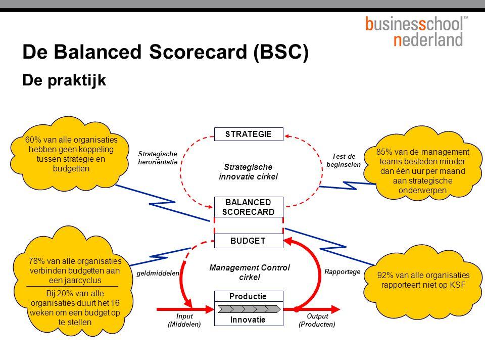 Strategische innovatie cirkel Test de beginselen Strategische heroriëntatie 85% van de management teams besteden minder dan één uur per maand aan strategische onderwerpen 60% van alle organisaties hebben geen koppeling tussen strategie en budgetten STRATEGIE BALANCED SCORECARD Innovatie Output (Producten) Rapportage Management Control cirkel geldmiddelen Input (Middelen) Productie 92% van alle organisaties rapporteert niet op KSF 78% van alle organisaties verbinden budgetten aan een jaarcyclus Bij 20% van alle organisaties duurt het 16 weken om een budget op te stellen BUDGET De praktijk De Balanced Scorecard (BSC)