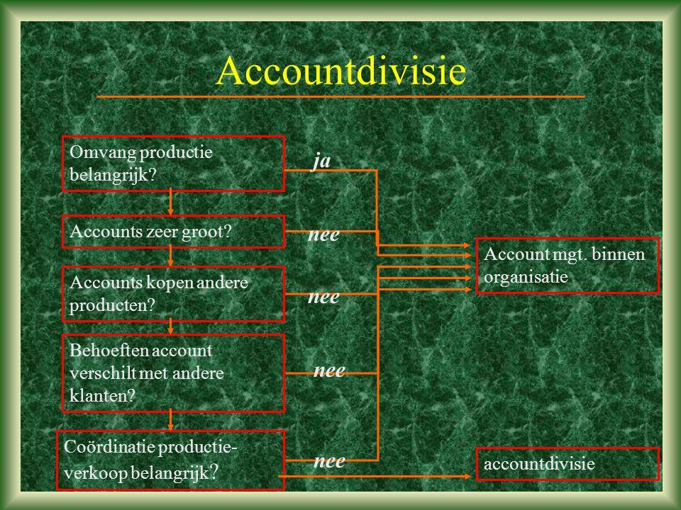 Accountdivisie Omvang productie belangrijk.Accounts zeer groot.
