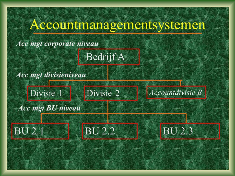 Accountmanagementsystemen Bedrijf A Divisie 1Divisie 2 Accountdivisie B BU 2.1BU 2.2BU 2.3 Acc mgt corporate niveau Acc mgt divisieniveau Acc mgt BU niveau