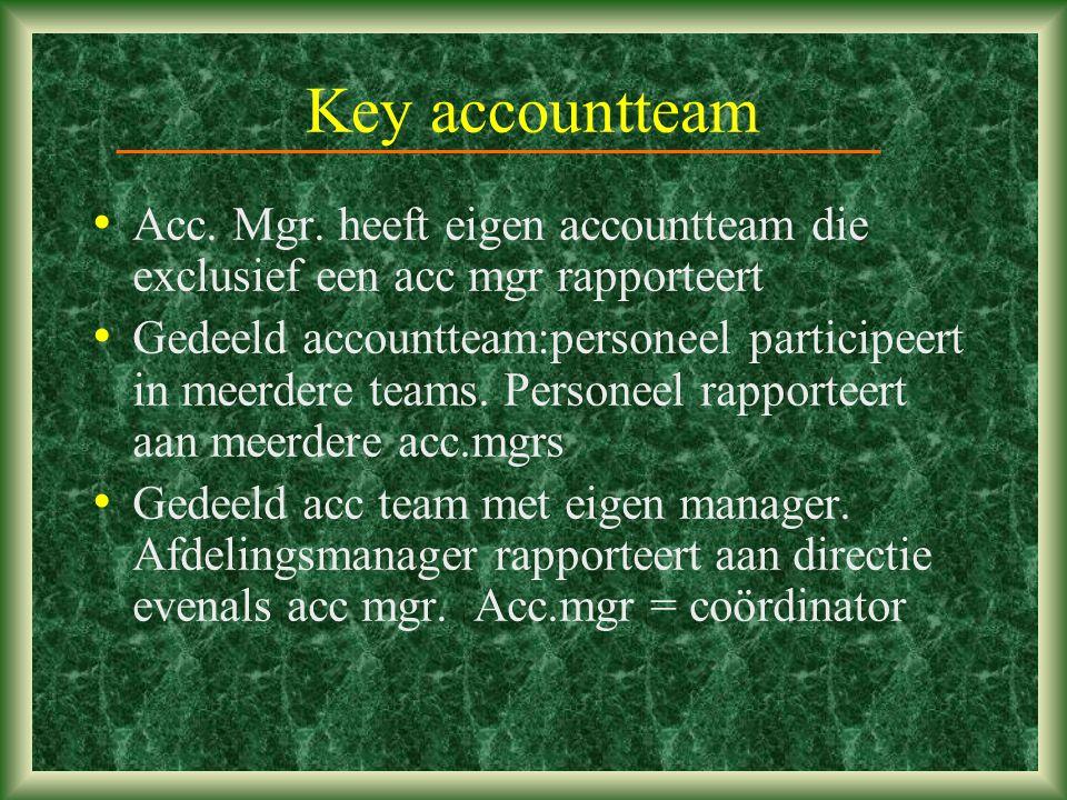 Key accountteam Acc.Mgr.