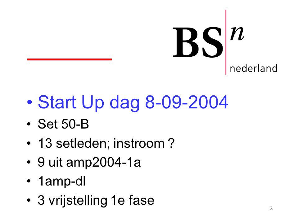 2 Start Up dag 8-09-2004 Set 50-B 13 setleden; instroom ? 9 uit amp2004-1a 1amp-dl 3 vrijstelling 1e fase