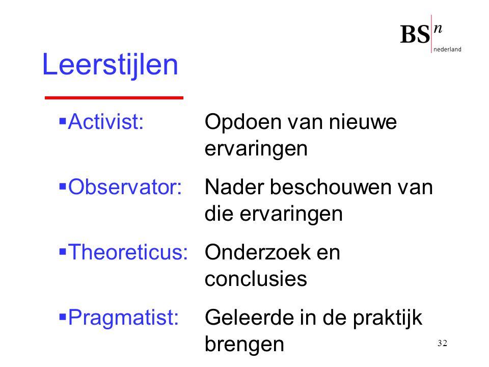 32 Leerstijlen  Activist: Opdoen van nieuwe ervaringen  Observator:Nader beschouwen van die ervaringen  Theoreticus:Onderzoek en conclusies  Pragm