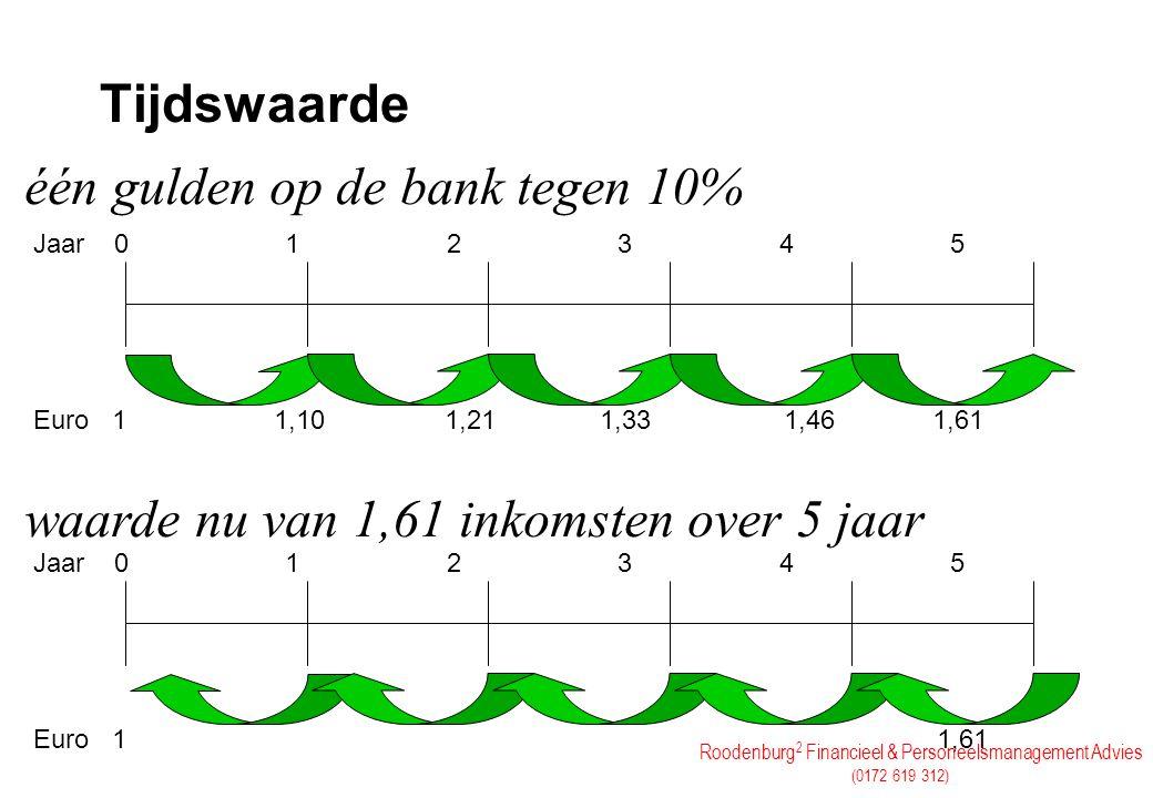 Roodenburg 2 Financieel & Personeelsmanagement Advies (0172 619 312) En wat zijn 5 inkomsten nu waard.