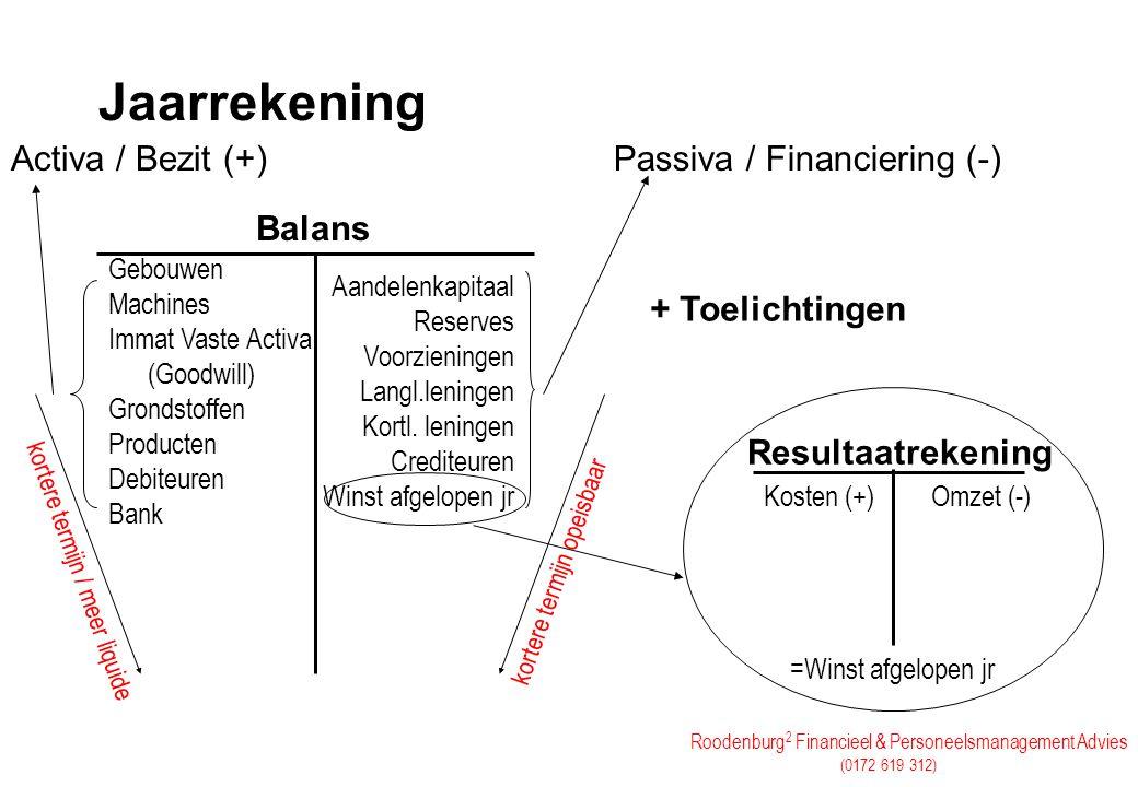 Roodenburg 2 Financieel & Personeelsmanagement Advies (0172 619 312) Opzet W&V-rekening Netto Omzet (ofwel incl.