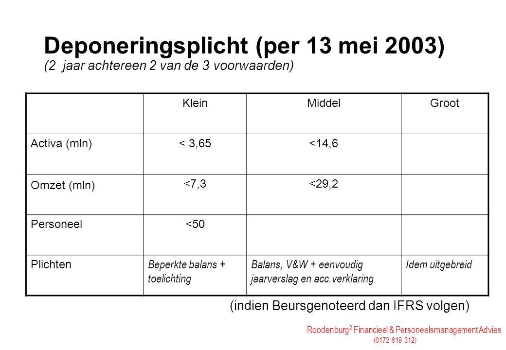 Roodenburg 2 Financieel & Personeelsmanagement Advies (0172 619 312) Boekhoud principes true / fair / volledig / begrijpelijk / voorzichtig / vergelijkbaar voorzichtingheids/realisatie-beginsel (boek verlies zodra verwacht; winst pas als gerealiseerd (=gefactureerd)) materialiteit : bijv.