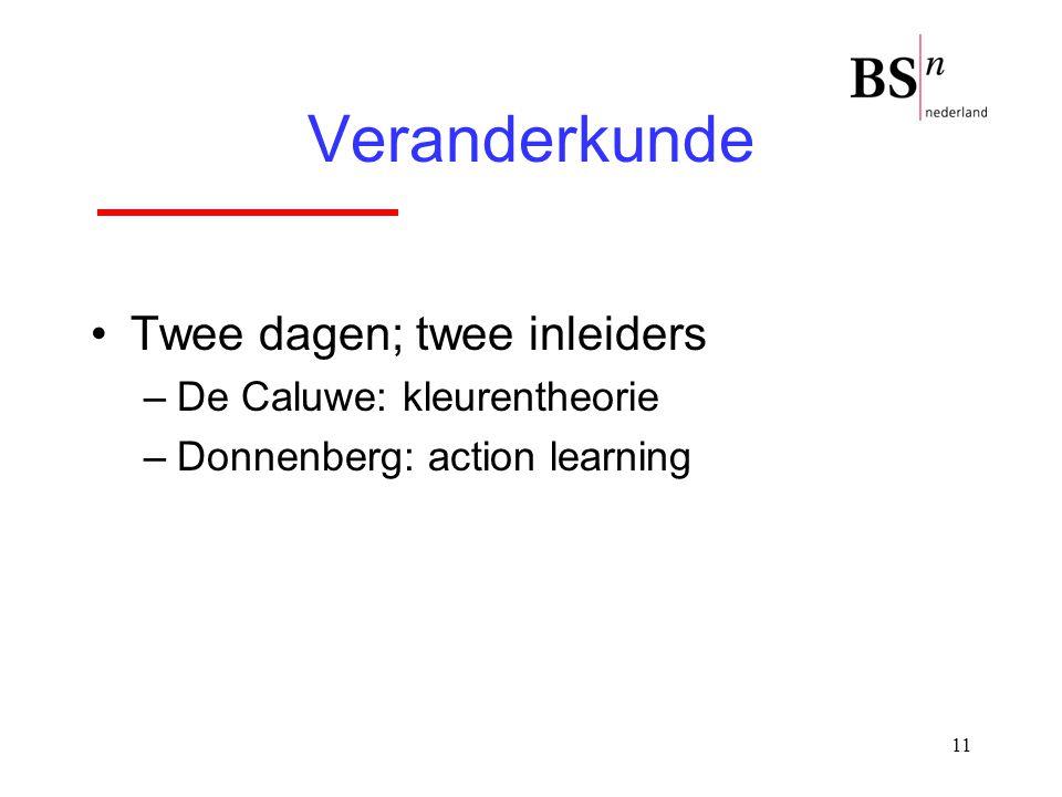 11 Veranderkunde Twee dagen; twee inleiders –De Caluwe: kleurentheorie –Donnenberg: action learning