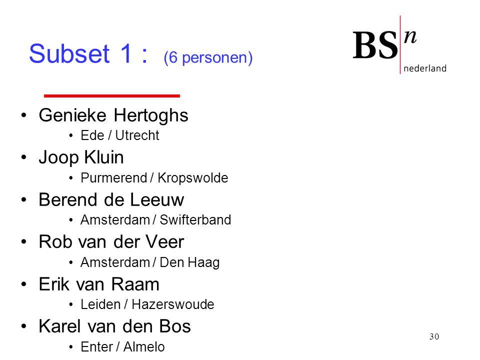 30 Genieke Hertoghs Ede / Utrecht Joop Kluin Purmerend / Kropswolde Berend de Leeuw Amsterdam / Swifterband Rob van der Veer Amsterdam / Den Haag Erik