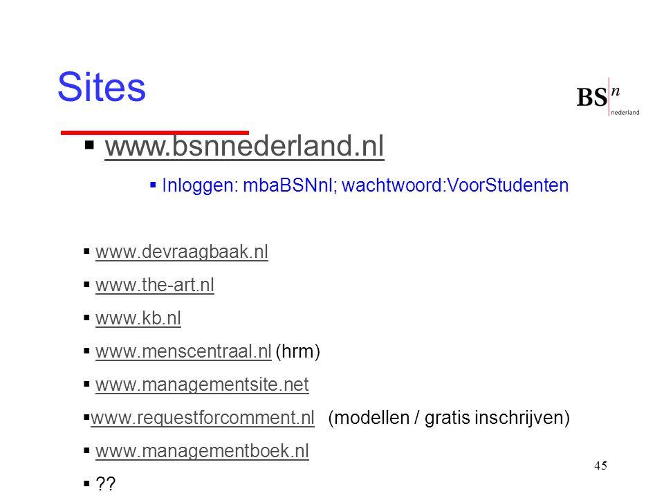 45 Sites  www.bsnnederland.nlwww.bsnnederland.nl  Inloggen: mbaBSNnl; wachtwoord:VoorStudenten  www.devraagbaak.nlwww.devraagbaak.nl  www.the-art.