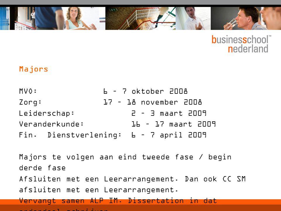 MVO:6 – 7 oktober 2008 Zorg:17 – 18 november 2008 Leiderschap:2 – 3 maart 2009 Veranderkunde:16 – 17 maart 2009 Fin. Dienstverlening:6 – 7 april 2009