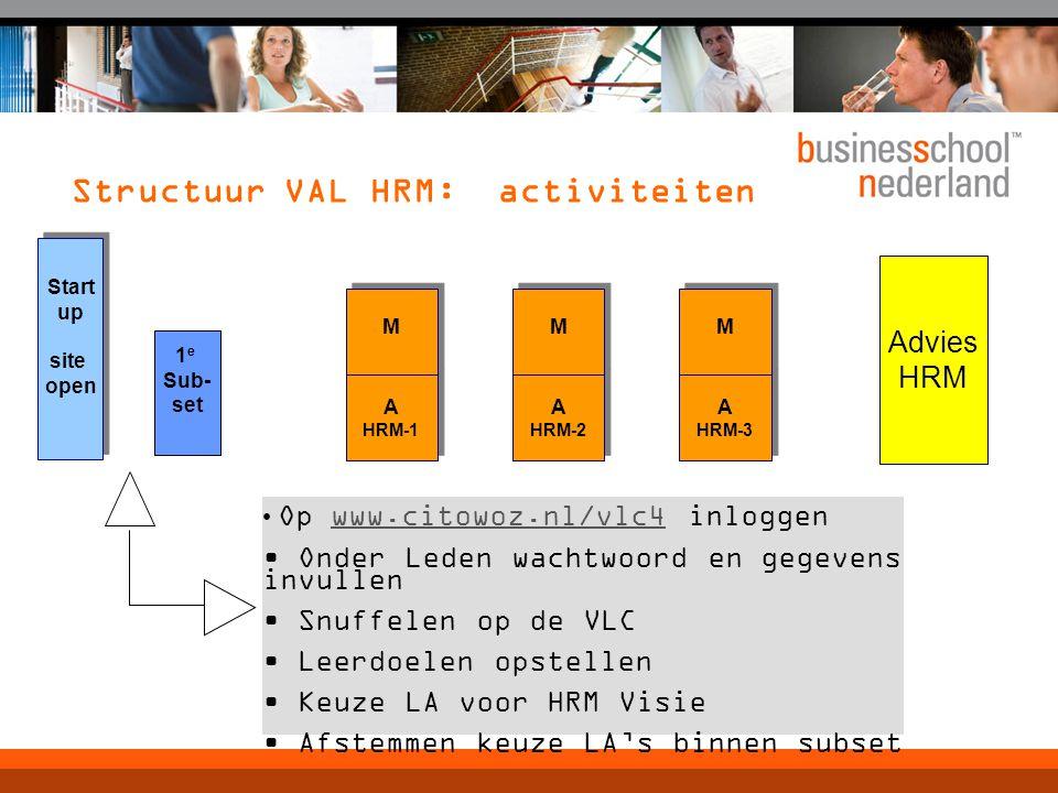 Structuur VAL HRM: activiteiten Start up site open Start up site open 1 e Sub- set A HRM-2 A HRM-2 M M A HRM-3 A HRM-3 M M A HRM-1 A HRM-1 M M Op www.