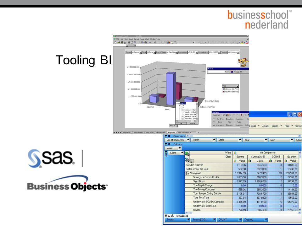25 Tooling BI BI-proces: analyse van gegevens
