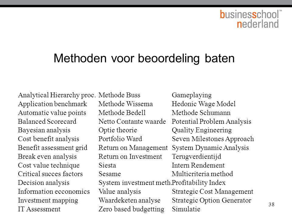 38 Methode Buss Methode Wissema Methode Bedell Netto Contante waarde Optie theorie Portfolio Ward Return on Management Return on Investment Siesta Ses