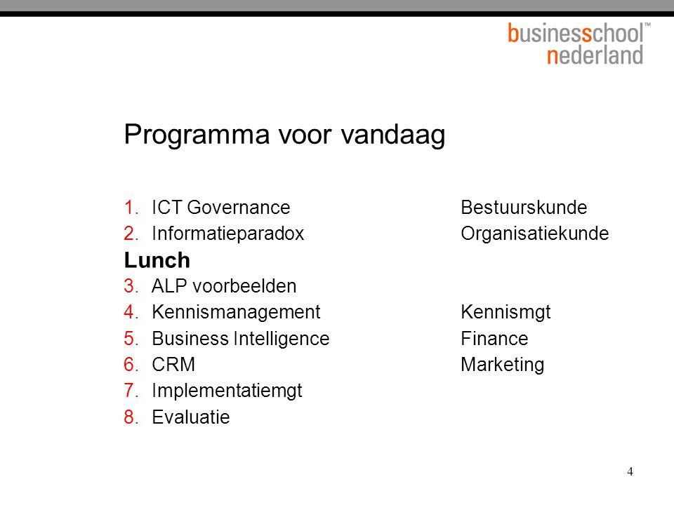 4 Programma voor vandaag 1.ICT GovernanceBestuurskunde 2.InformatieparadoxOrganisatiekunde Lunch 3.ALP voorbeelden 4.Kennismanagement Kennismgt 5.Busi