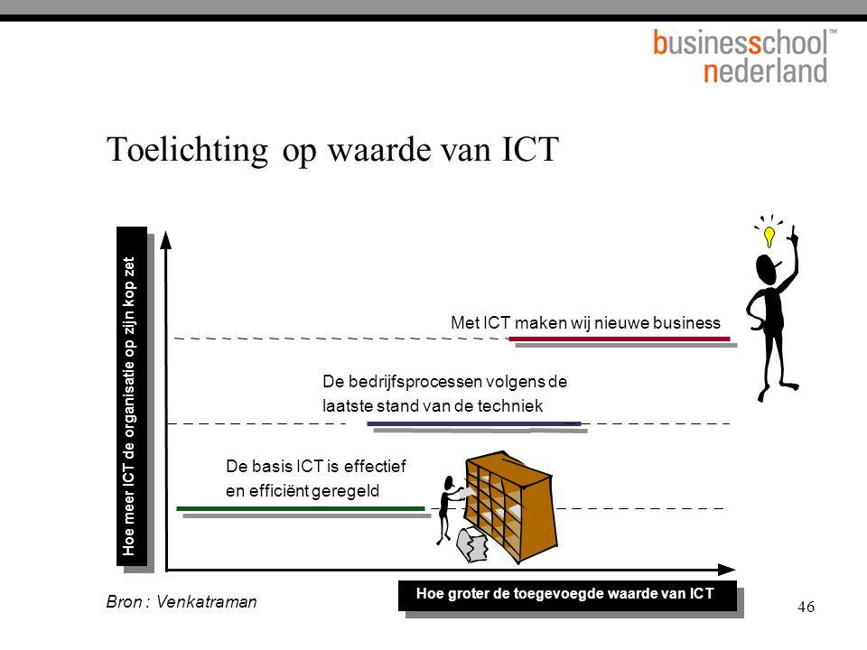 46 Toelichting op waarde van ICT De basis ICT is effectief en efficiënt geregeld De bedrijfsprocessen volgens de laatste stand van de techniek Met ICT