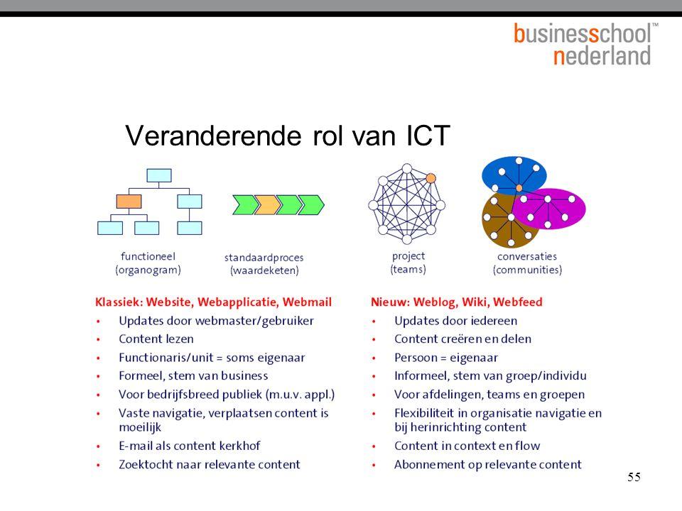 55 Veranderende rol van ICT
