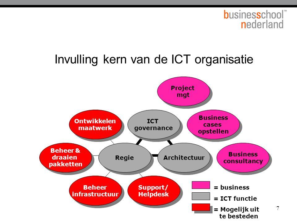 7 Invulling kern van de ICT organisatie Ontwikkelen maatwerk Ontwikkelen maatwerk Beheer infrastructuur Beheer infrastructuur Beheer & draaien pakkett