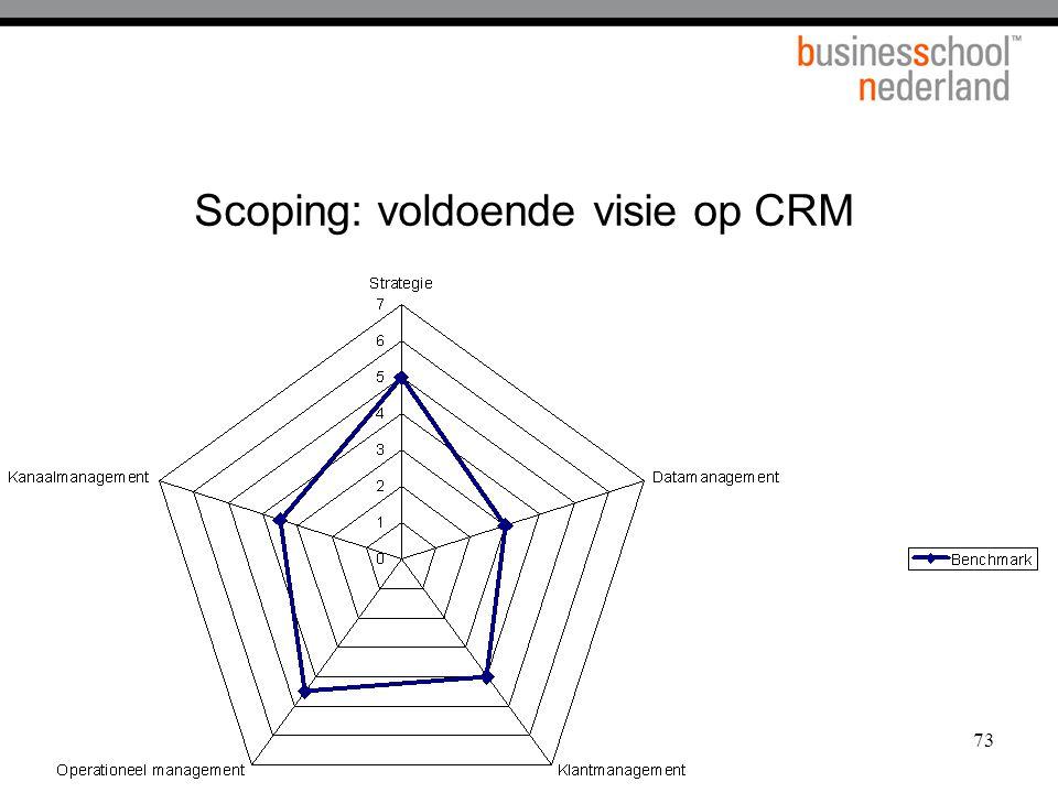 73 Scoping: voldoende visie op CRM