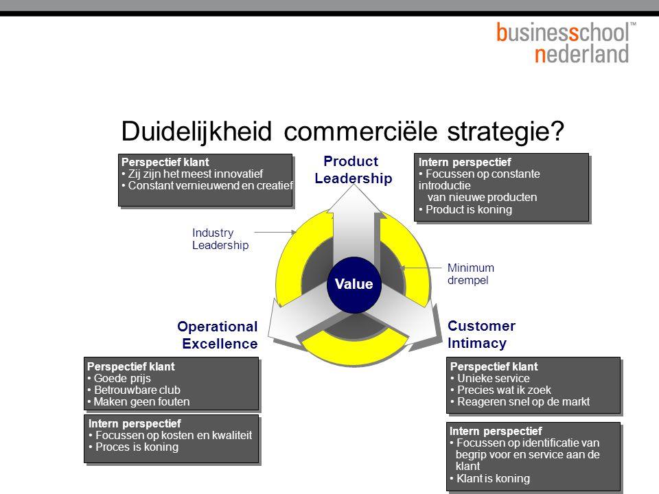 74 Duidelijkheid commerciële strategie? Value Industry Leadership Minimum drempel Intern perspectief Focussen op identificatie van begrip voor en serv
