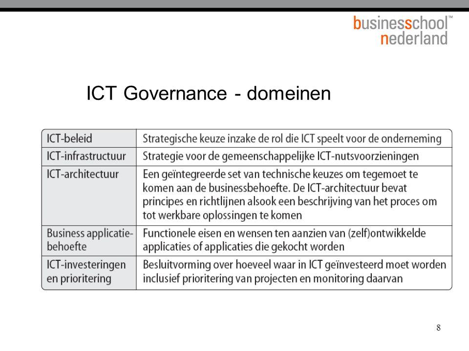 29 Programma voor vandaag 1.ICT GovernanceBestuurskunde 2.InformatieparadoxOrganisatiekunde Lunch 3.ALP voorbeelden 4.Kennismanagement Kennismgt 5.Business IntelligenceFinance 6.CRMMarketing 7.Implementatiemgt 8.Evaluatie