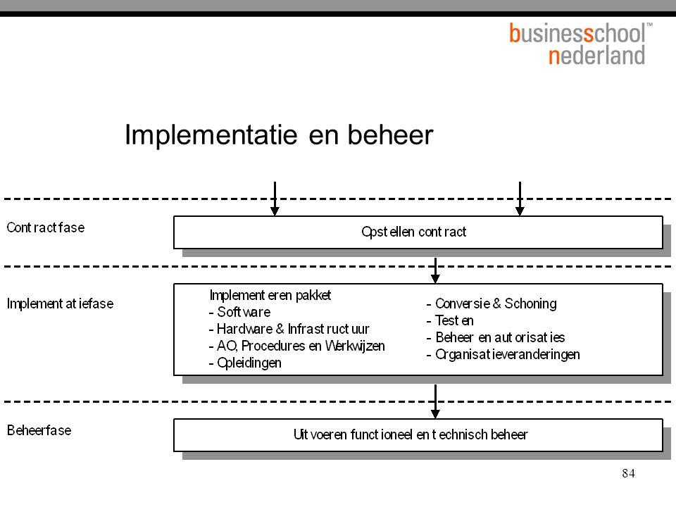 84 Implementatie en beheer
