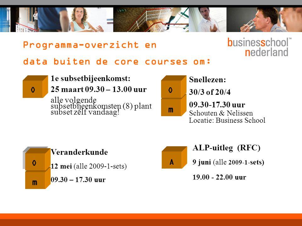 Programma-overzicht en data buiten de core courses om: m O Snellezen: 30/3 of 20/4 09.30-17.30 uur Schouten & Nelissen Locatie: Business School Verand